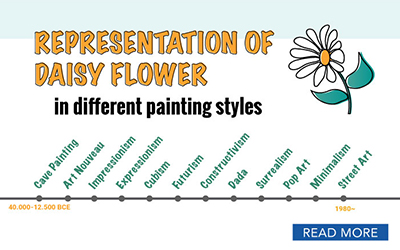 Representation of Daisy Flower in Different Painting Styles